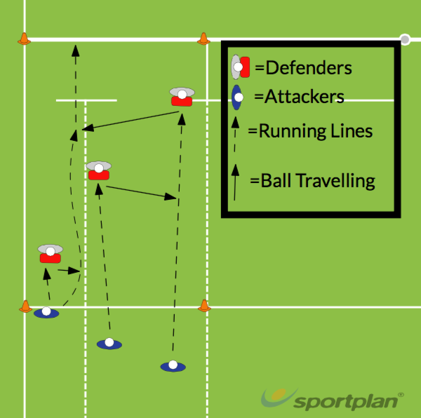 Offloading to support runners whilst drawing the defenderOff LoadsRugby Drills Coaching