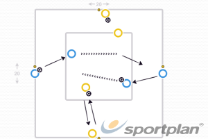Technical PracticeFootball Drills Coaching
