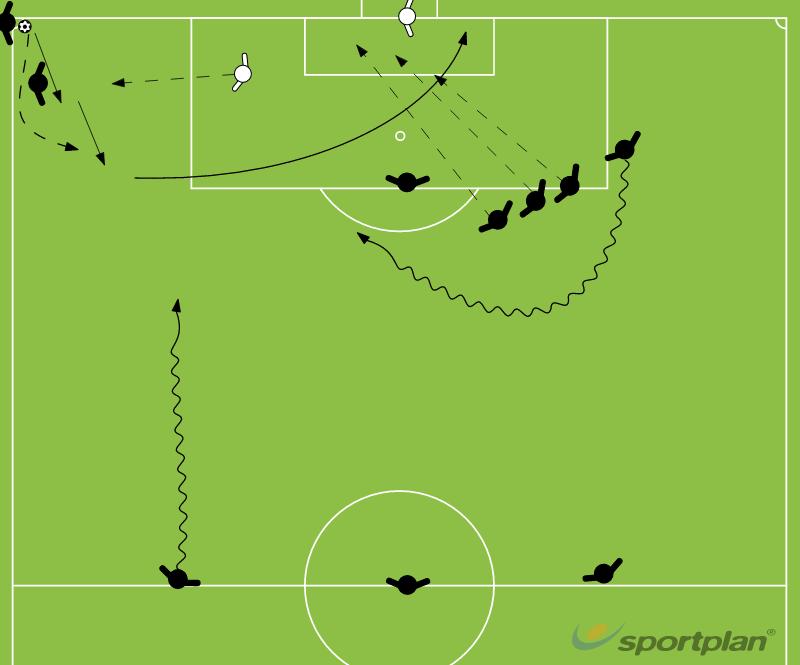 Attacking Corner #1Set PiecesFootball Drills Coaching