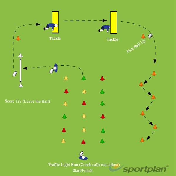 Fun Warm Up Course 2Rugby Drills Coaching