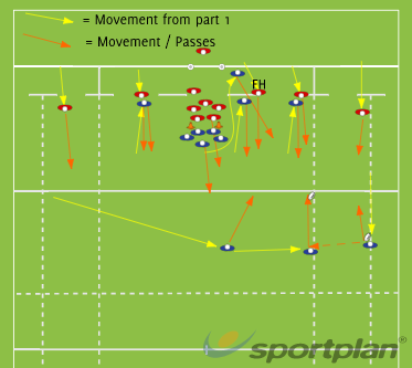 [ Part 2/2] Counter-attacking from a poor clearance kickDecision makingRugby Drills Coaching