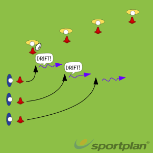 Drift Defence drillDefensive PatternsRugby Drills Coaching