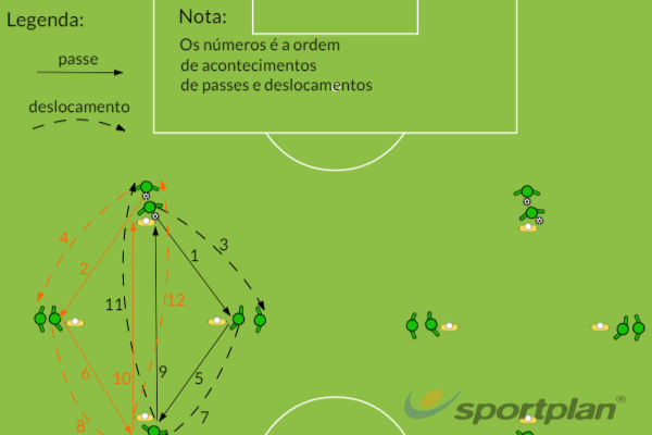 S5º  2-12-2016Passing and ReceivingFootball Drills Coaching