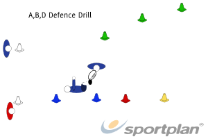 A,B,C Defence DrillDefensive PatternsRugby Drills Coaching