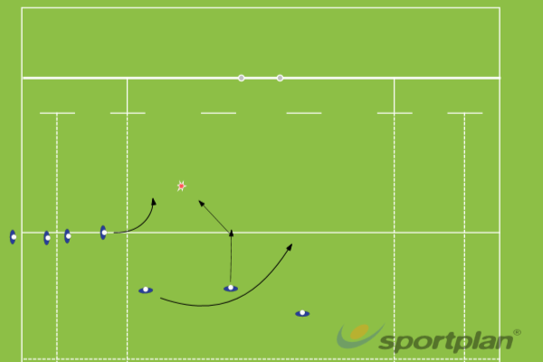 Line out 7Rugby Drills Coaching