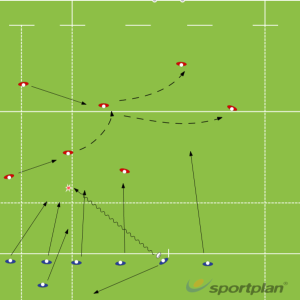 Rugby 7's kick offRugby Drills Coaching