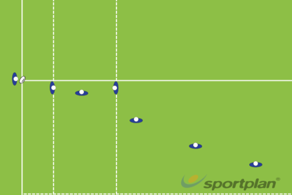 Rugby 7's line out formationRugby Drills Coaching
