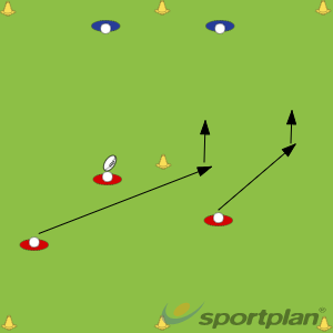PartPassingRugby Drills Coaching