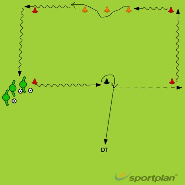 Circuito conducción, recepción orientada, drible.Football Drills Coaching