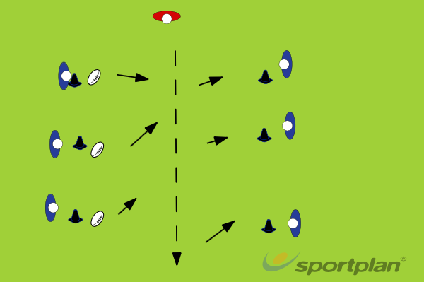 Passing gauntletPassingRugby Drills Coaching