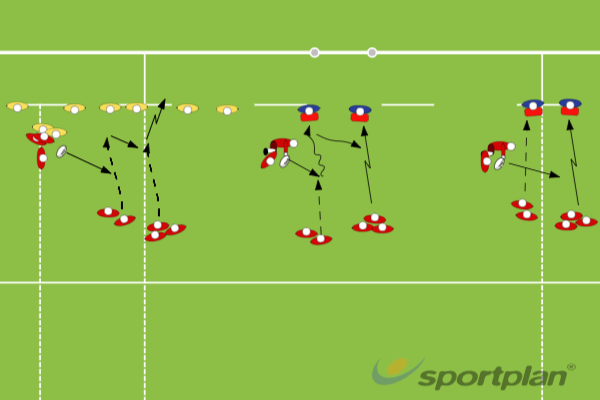 Attacking rucks- Forwards play.RuckRugby Drills Coaching