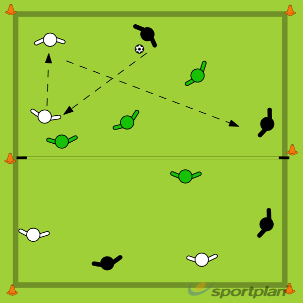 Improving field vision 2Conditioned gamesFootball Drills Coaching