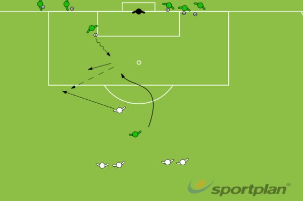 1v1+1 on one goalFootball Drills Coaching