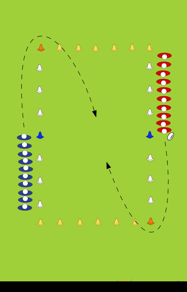 try scoring gameRugby Drills Coaching