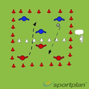 Football/Soccer TennisPassing and ReceivingFootball Drills Coaching