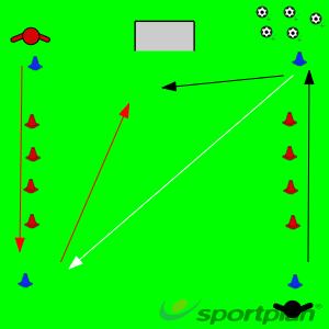 Troon juniors drill1 v 1 skillsFootball Drills Coaching