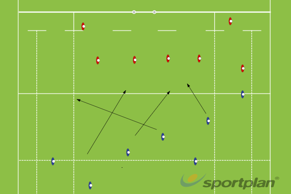 Through set playBacks MovesRugby Drills Coaching