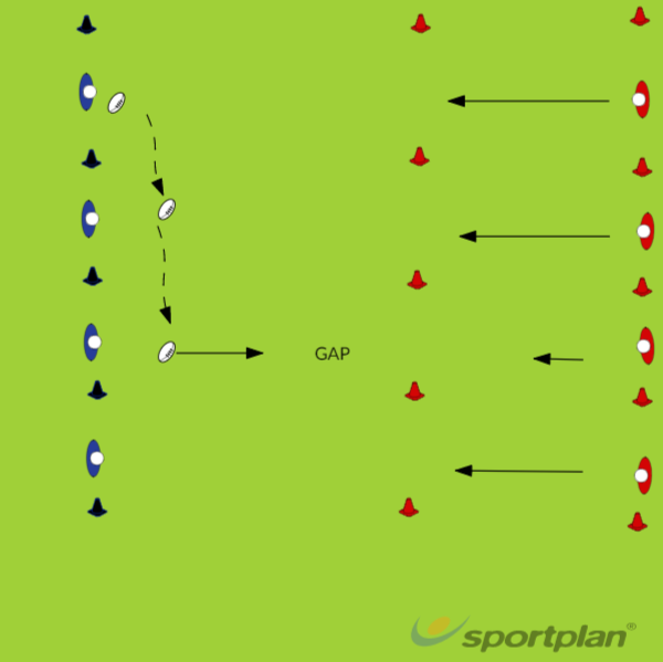 Detecting the gap (Attack)Decision makingRugby Drills Coaching