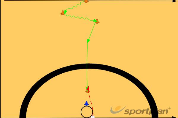 Dodging and ShootingPassingNetball Drills Coaching