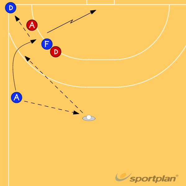 Vurdering fra fløjkrydsHandball Drills Coaching