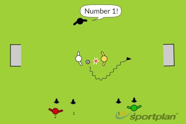 Numbers Football 1 on 1Football Drills Coaching