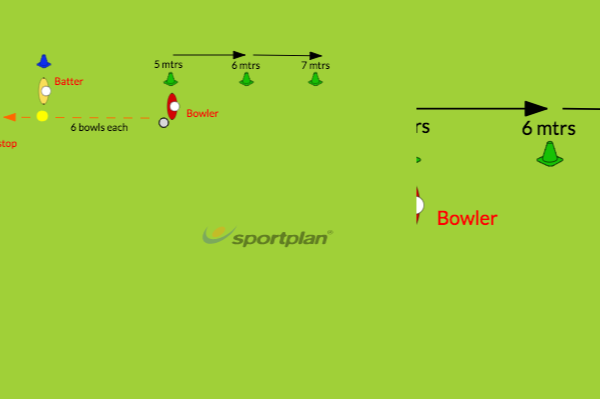 Bowling Drill - 3 distancesBowlingRounders Drills Coaching