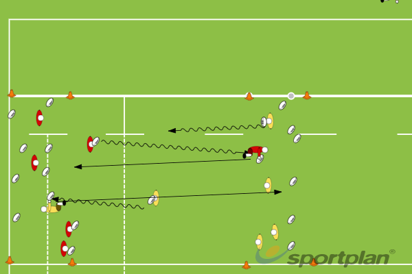 Scoring tries at the end zoneAgility & Running SkillsRugby Drills Coaching