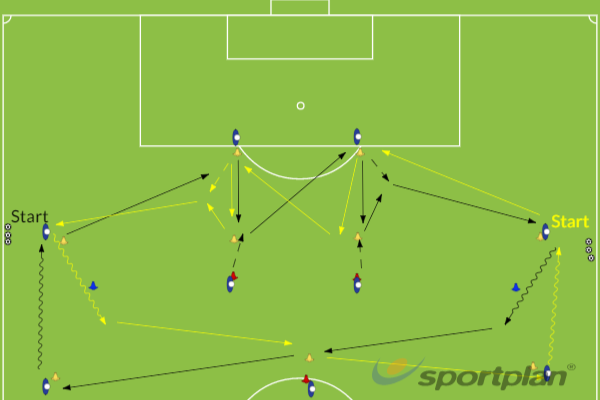 Passing out from Back middle movementPassing and ReceivingFootball Drills Coaching