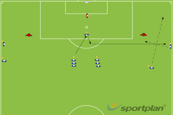 Cross with overlapCrossing and FinishingFootball Drills Coaching