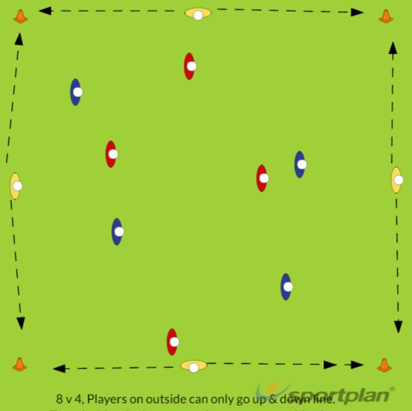 8 V 4 PossessionPossessionFootball Drills Coaching