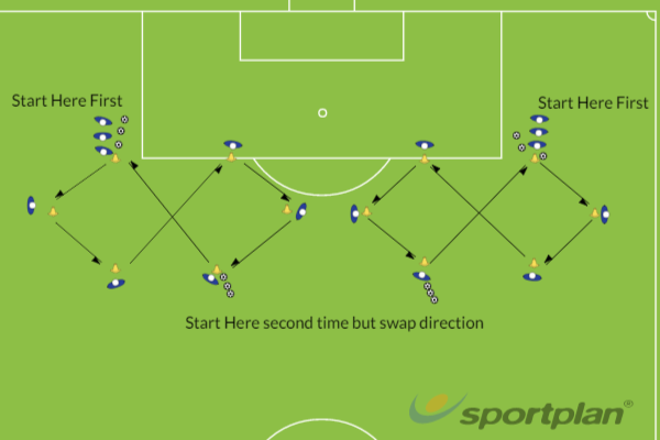 Passing Warm up Back to MiddlePassing and ReceivingFootball Drills Coaching