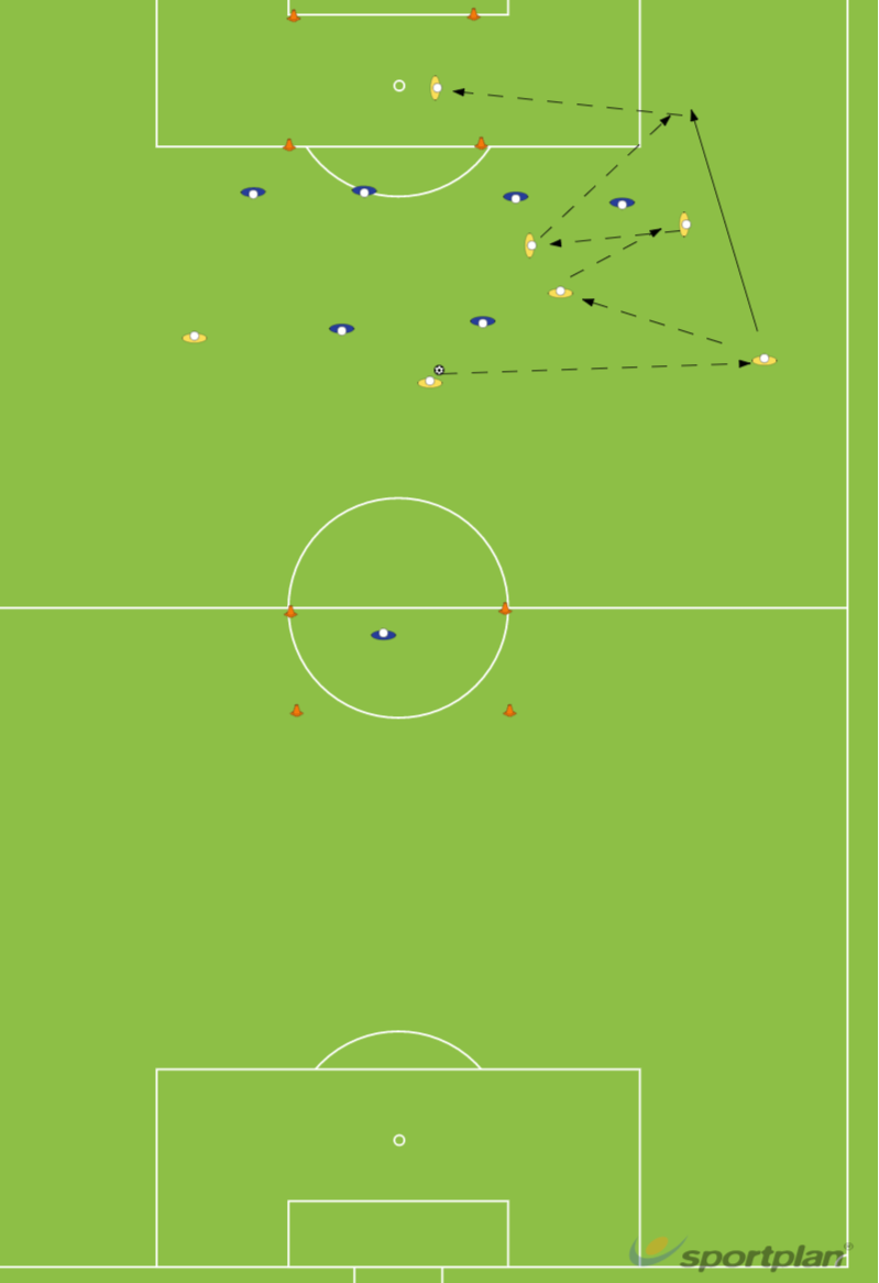 7 v 7 defending and counter attacked.Conditioned gamesFootball Drills Coaching