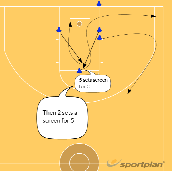53 or 23 inbounds playGamesBasketball Drills Coaching