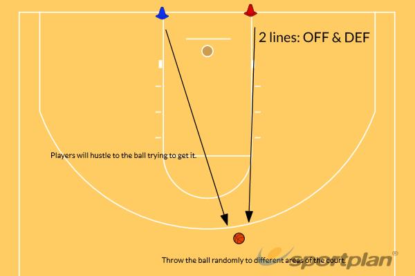 1on1 Hustle Drill1 v 1Basketball Drills Coaching