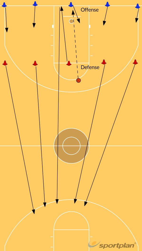 5on5 TransitionGamesBasketball Drills Coaching