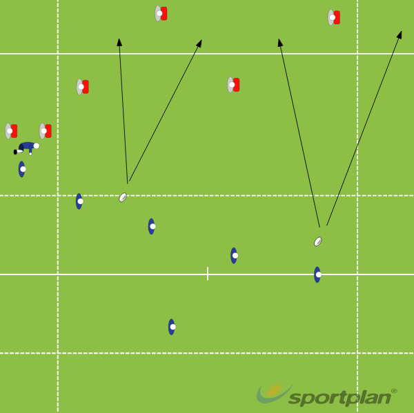 Defensive HolesRugby Drills Coaching