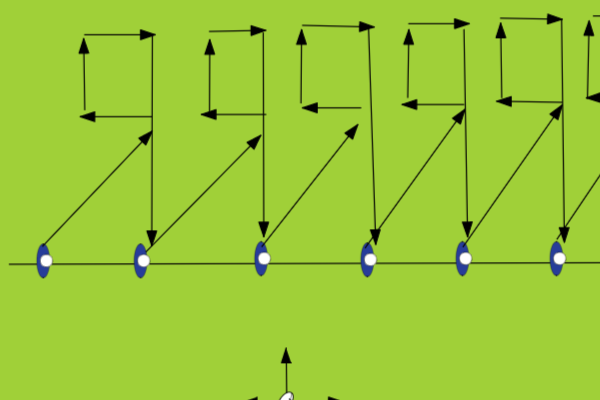Moving on a stringDefensive PatternsRugby Drills Coaching