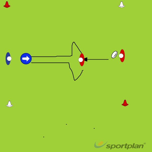 low impact front on tackle techniqueTacklingRugby Drills Coaching