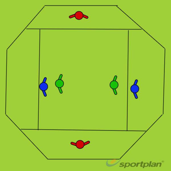 2v2 + 2 Diamond Shaped End Zone GamePossessionFootball Drills Coaching