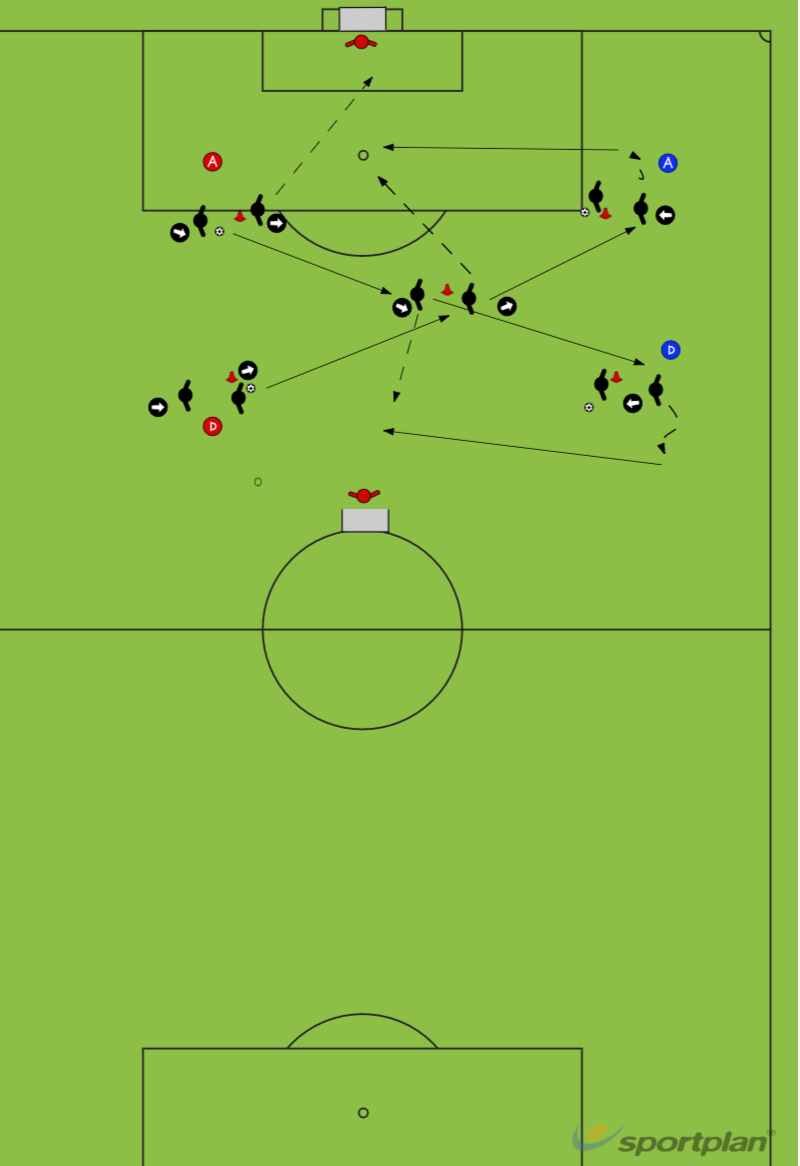 Technical Passing + Finishing: Double Diagonal + Cut Back - UnopposedPassing and ReceivingFootball Drills Coaching