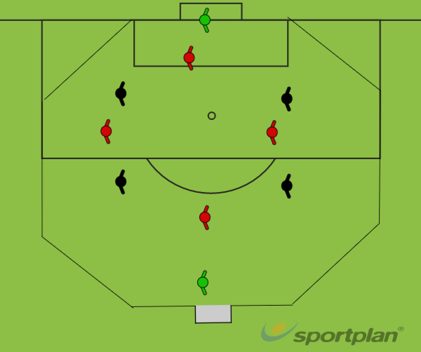 4v4+2GK: Big Area Counter Pressing GameDefendingFootball Drills Coaching