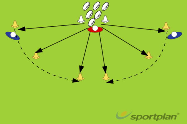 Off deck passingRugby Drills Coaching