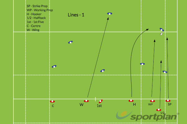Kickoff Lines - 1Rugby Drills Coaching
