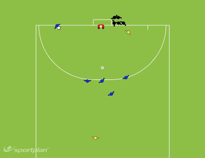 Penalty Corner Positioning - Far Side StatonarySet PiecesHockey Drills Coaching