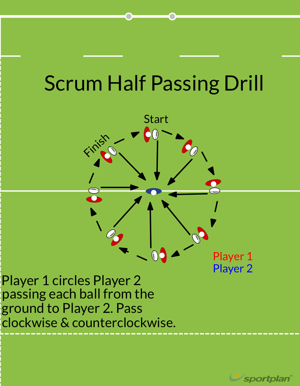 Scrum Half PassingPassingRugby Drills Coaching