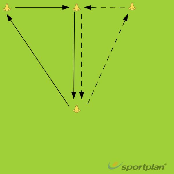 TriangleHockey Drills Coaching