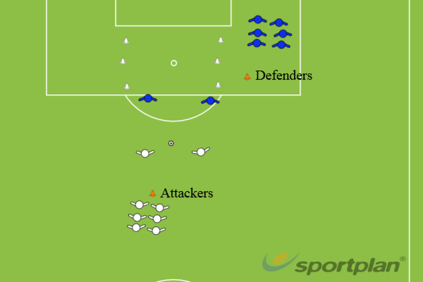Isolated Defending/DribblingConditioned gamesFootball Drills Coaching