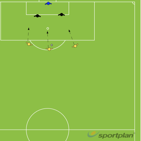 3 v 2 Attack vs DefenceConditioned gamesFootball Drills Coaching