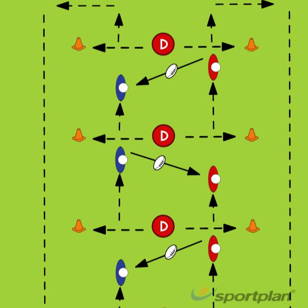 Draw & PassPassingRugby Drills Coaching