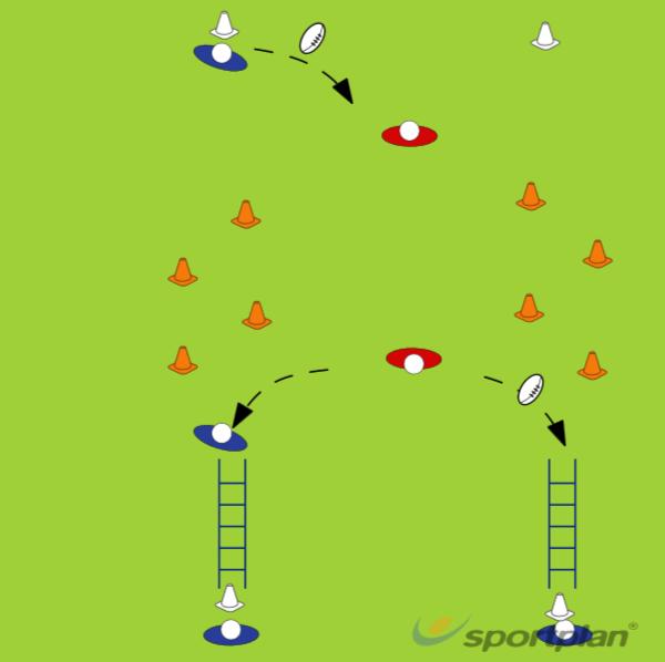2 line SAQ, catching & passingAgility & Running SkillsRugby Drills Coaching
